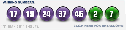Next estimated Euro Lottery jackpot for Friday Eurolottery draw on the